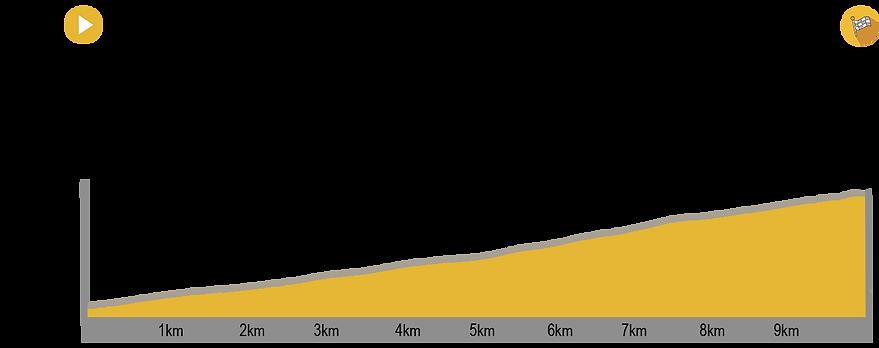 Profil Et_1.png