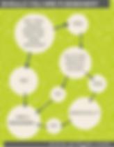 Designer Flow Chart.png