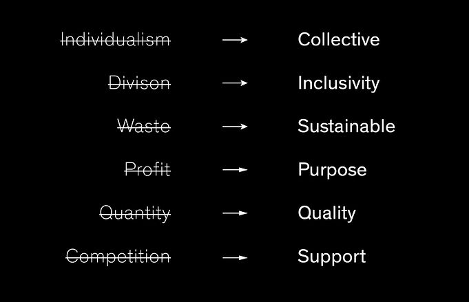 Manifesto Collective Inclusivity sustainable purpose quality support