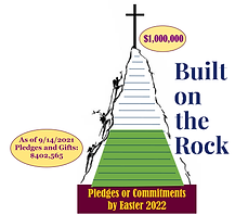 2021 09 15 NEW Built on the Rock - Pledges and Gifts.png