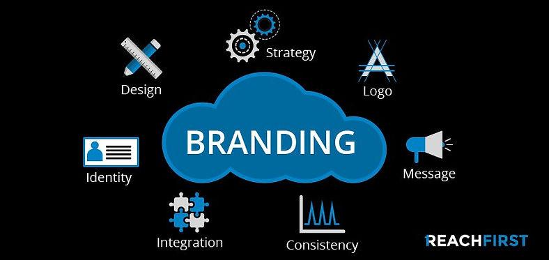 basics-of-branding.jpg