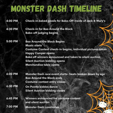 Monster Dash Time Line