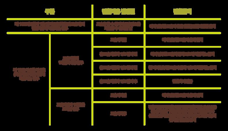 SCA자격증표.png