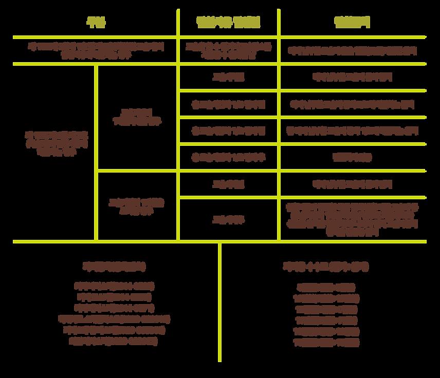 CCA자격증표.png