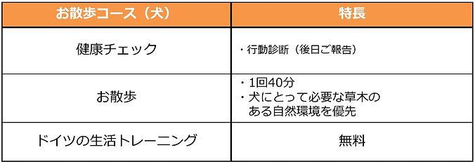 内容_お散歩コース-min.jpg
