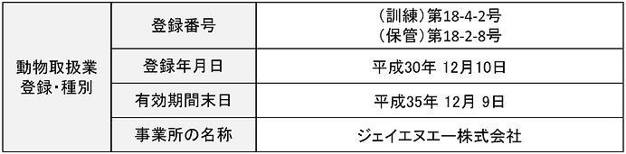 動物取扱業登録・種別(最小限表示)-min.jpg