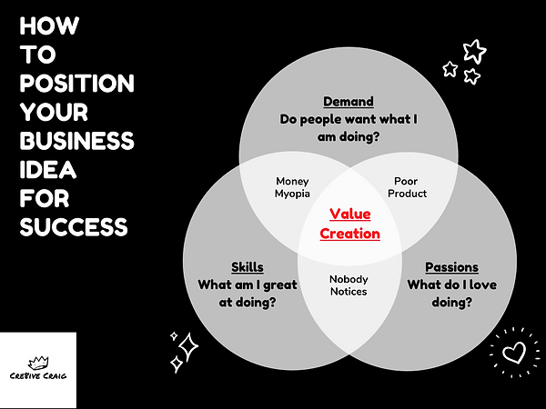 Value Creation Framework.png