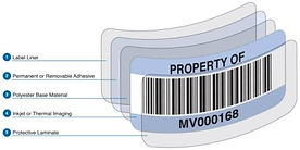 asset-labels-and-tags.jpg