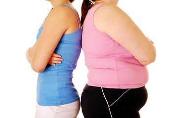 Relation between Obesity and PCOS in Today's Life
