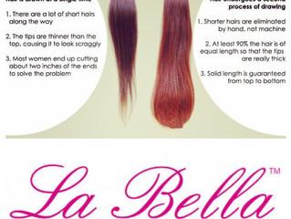 La Bella Double Drawn Hair Extensions