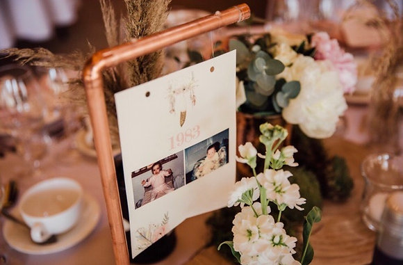 Copper Pipe Table Name Display