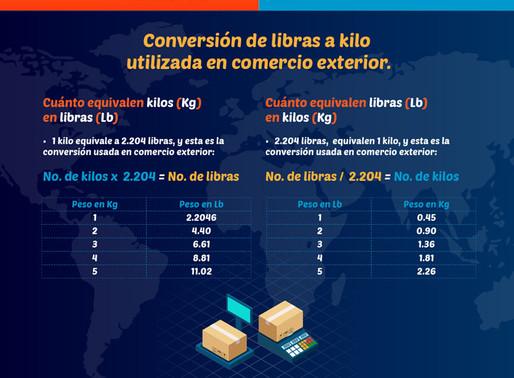 Conversiones de peso y longitud utilizadas en comercio exterior.