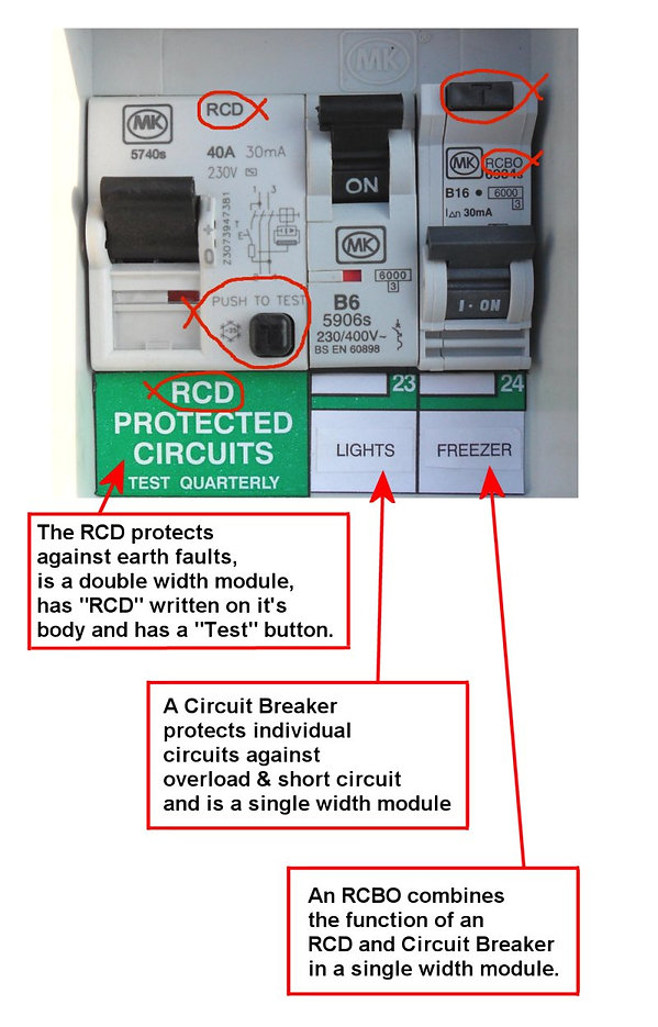 RCD's Explained