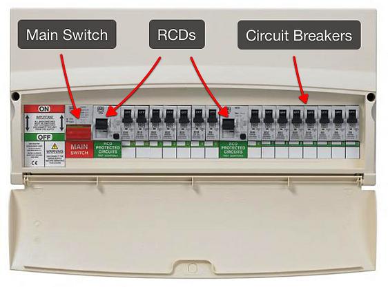 ADC Electrical RCD information & Guidance on plug in voltage regulator, plug in tire, plug in third brake light, plug in backup light, plug in power box, plug in cover box, plug in ignition switch, plug in speaker,