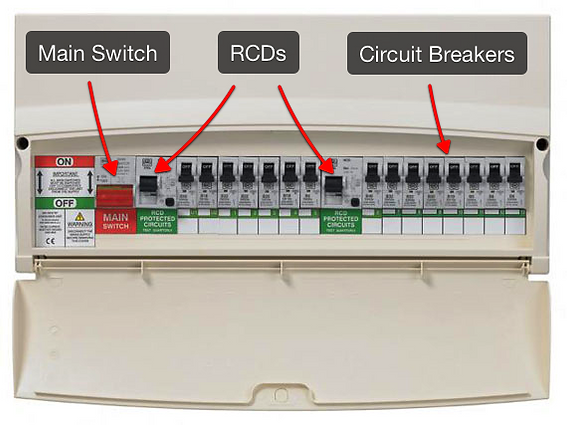 RCD Consumer Unit with Circuit Breakers