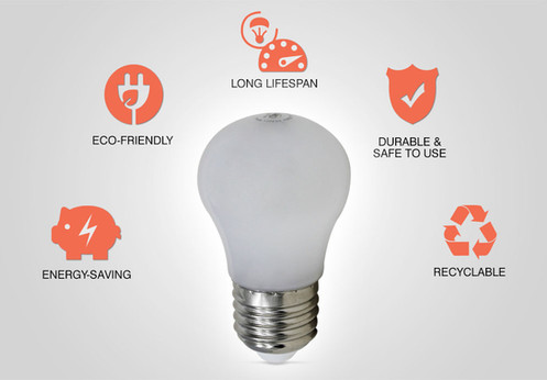GES LED Residential Bulbs MEOQ - 2W5T (Set of 10)