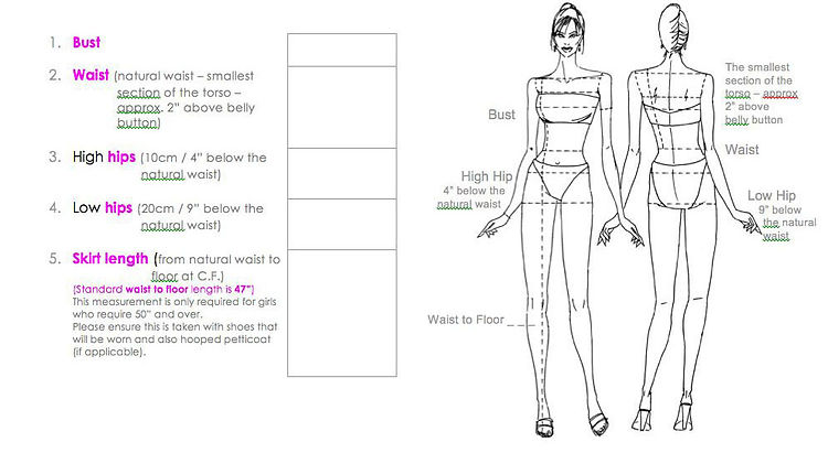 Roz la Kelin Bridal Designer Wedding Dress Measurement Guide