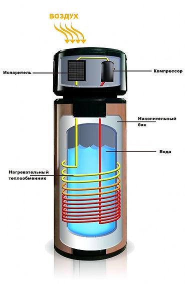 тепловой насос, воздушный тепловой насос, система отопления, новинка 2015
