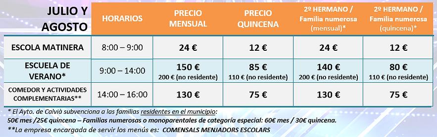XLC_Precios JUL-AGO.PNG