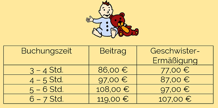 tabelle-krippe.png