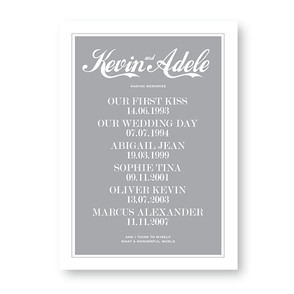 Personalised Memories Date Print