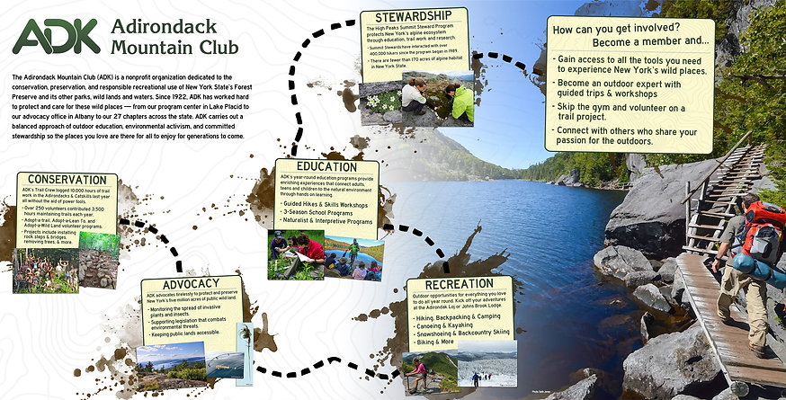 ADK Membership Information Board