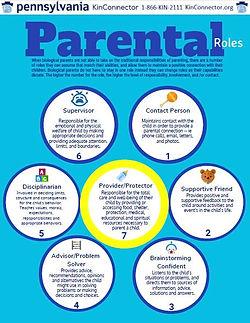 Parental Roles.JPG