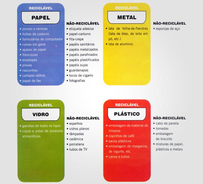 Trilho da Reciclagem