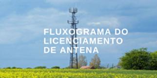 Imagem represetando o fluxograma do licenciamento de antena de telefonia