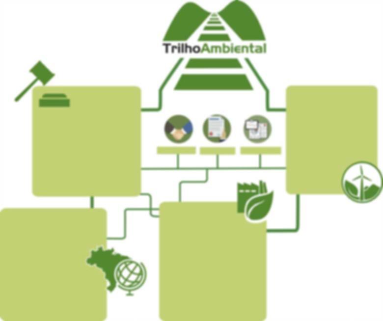 Informaçōes sobre a Consultoria Ambiental Trilho Ambiental