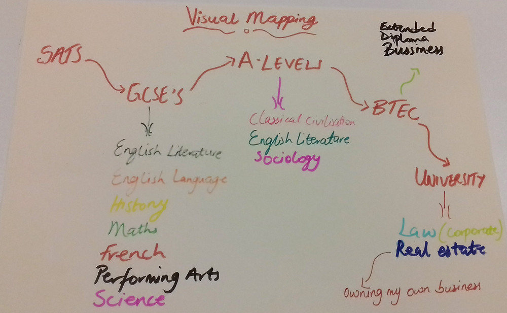 Student map showing transition into HE