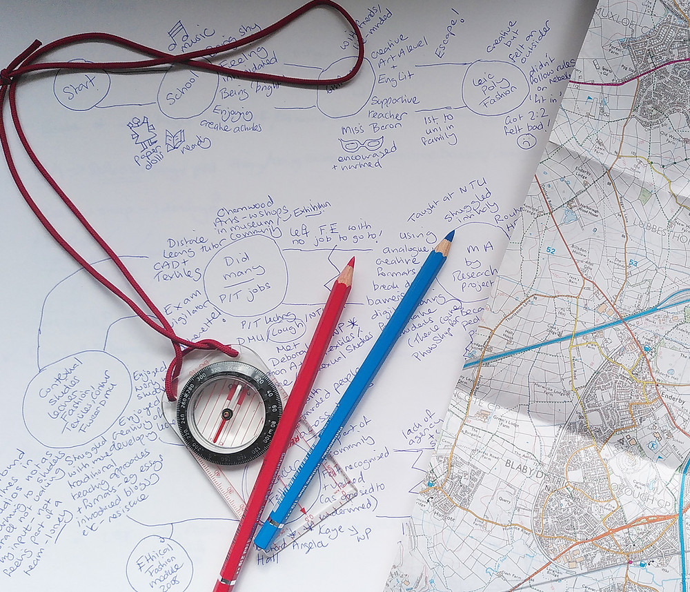 Visual journey map, compass and pencils