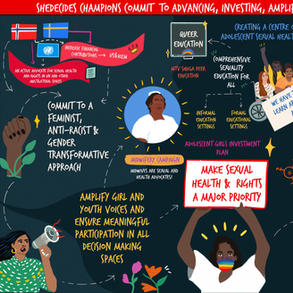 Shedecides Champions Commitments (GEF)