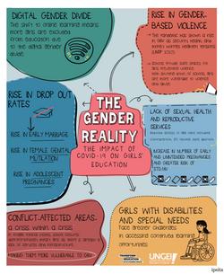 Gender Reality UNGEI