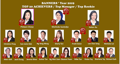 Banners' 2019 Top 20 Achievers