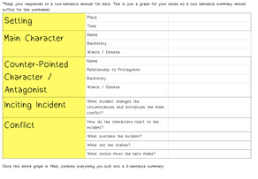 Outlining Story Premises (With a Worksheet)