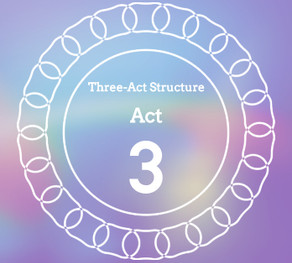 Three-Act Structure...Focus Shifts but Mostly About Act III