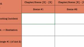 Three-Act Structure Spreadsheet