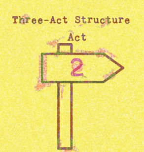 Three-Act Structure...Less Rambling and More Act II