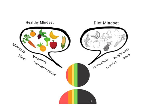 Gentle Nutrition or Diet Mentality: What is your Fruit and Vegetable Perception?