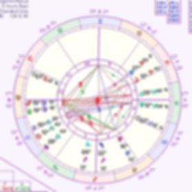 プルメリアバード 西洋占星術講座