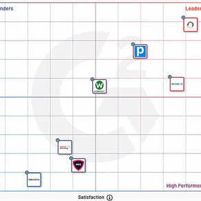 KnowBe4 Named a Leader in the Fall 2020 G2 Grid Report for Security Awareness Training