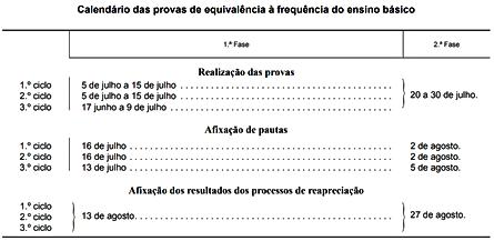 Calendario_Geral_ProvasEquivalencia_20_2