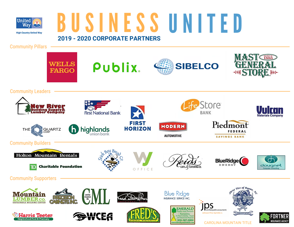 Copy of BUSINESS UNITED.png