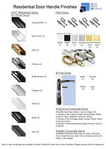 Door Handle Finishes