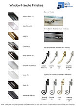 Window Handle Finishes