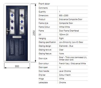 Composite Door Specification