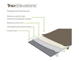 trex layer breakdown