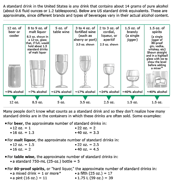 alcohol amount in drinks.png