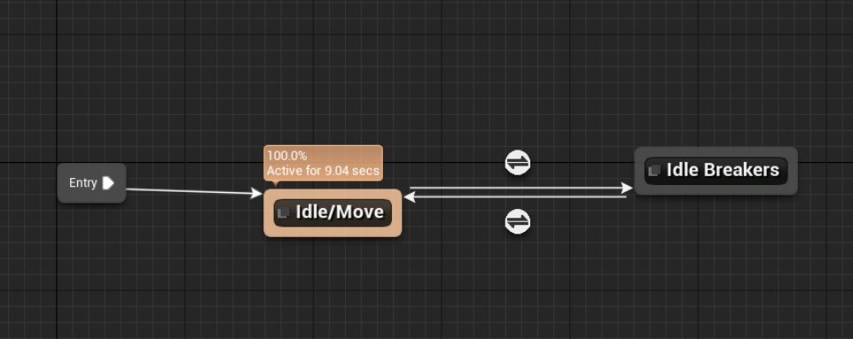 UE4 - Idle Breakers
